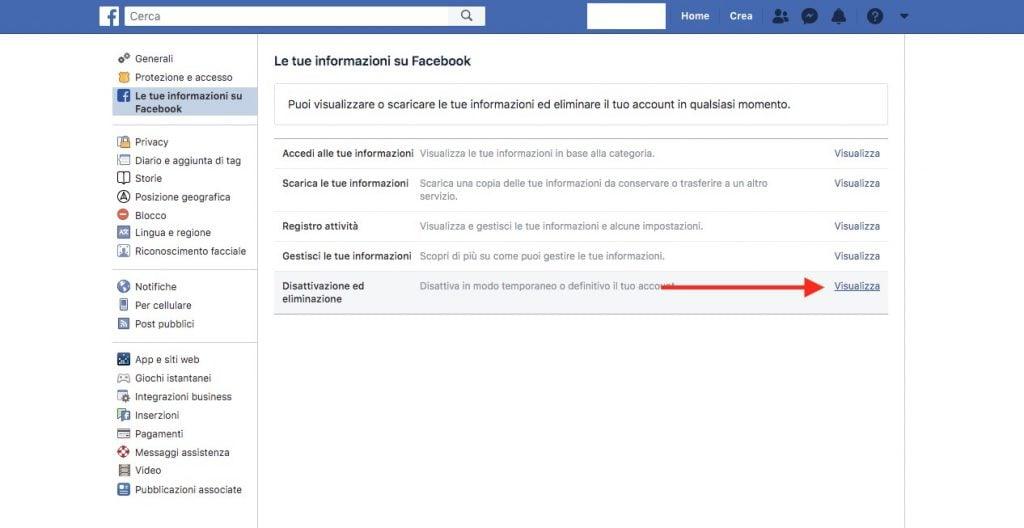 Disattivazione ed eliminazione di Facebook